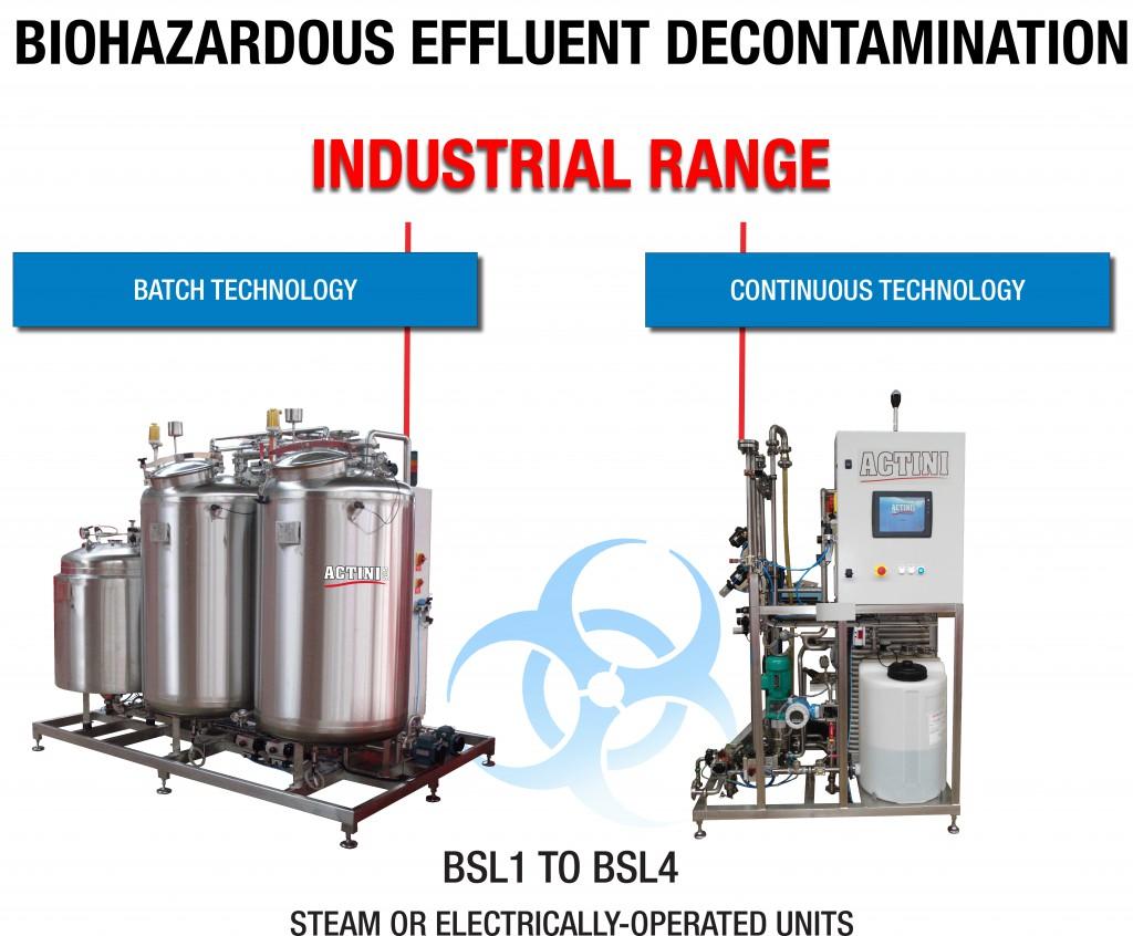 Actini - Biowaste - Industrial