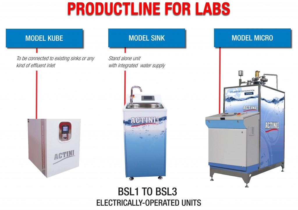 Actini - Biowaste - Lab